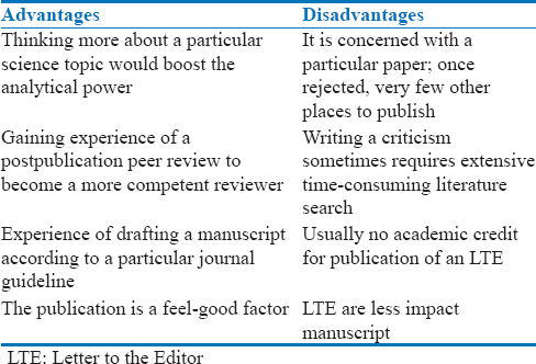 Table 1: Advantages and disadvantages of writing, processing, and publishing an Letter to the Editor